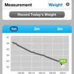 MyFitnessPal wykres wagi